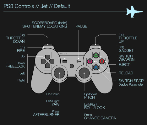 jetControls_ps3.jpg