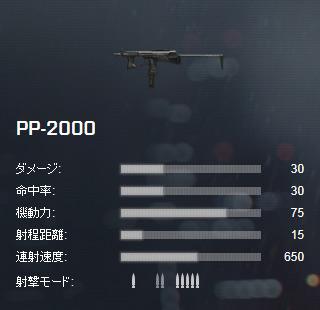 PP-2000 - Battlefield4 攻略 BF4 Wiki